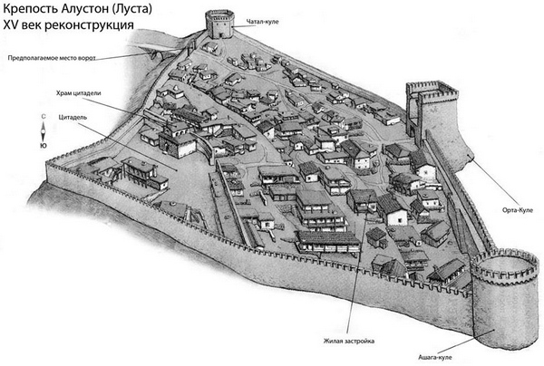 Реконструированная схема крепости Алустон XV века